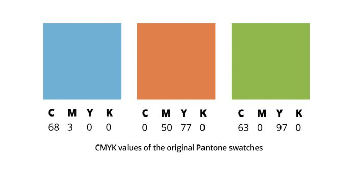CMYK-color-swatches-R