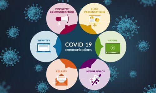 Covid 19 Communication Services And Graphic Design Neglia Design